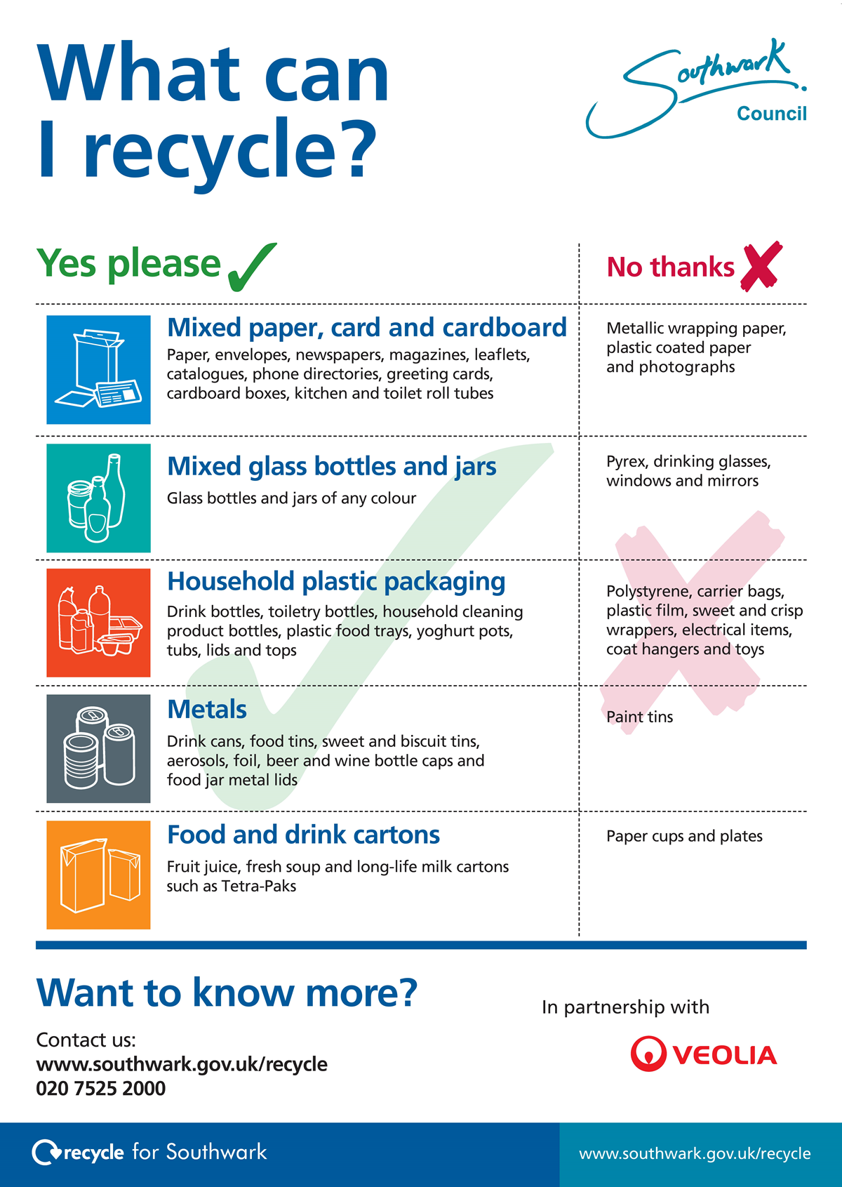 What can I recycle poster