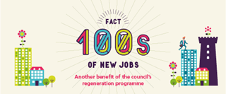 Elephant and Castle 100s new jobs